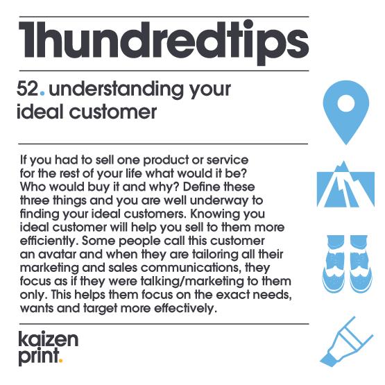 understanding your ideal customer
